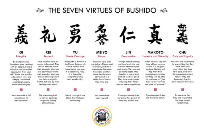 seven-virtues-of-bushido